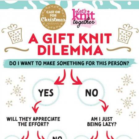 Cast On For Christmas: Decision Tree Knitting Pattern